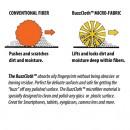 microfiber description